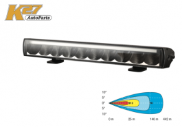 KAUKOVALOPANEELI K27 LED 100W